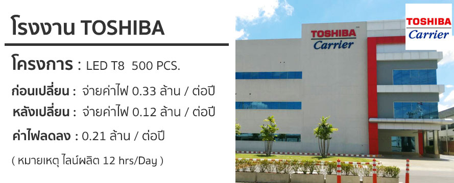 Project-Reference-TOSHIBA