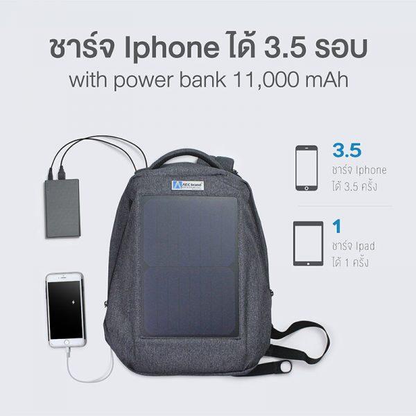 ฟังชั่นพิเศษ-กระเป๋า-โซล่าเซลล์-10X-AEC-brand